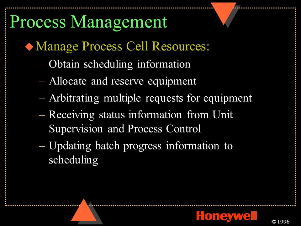 Process Management Manage Process Cell Resources: