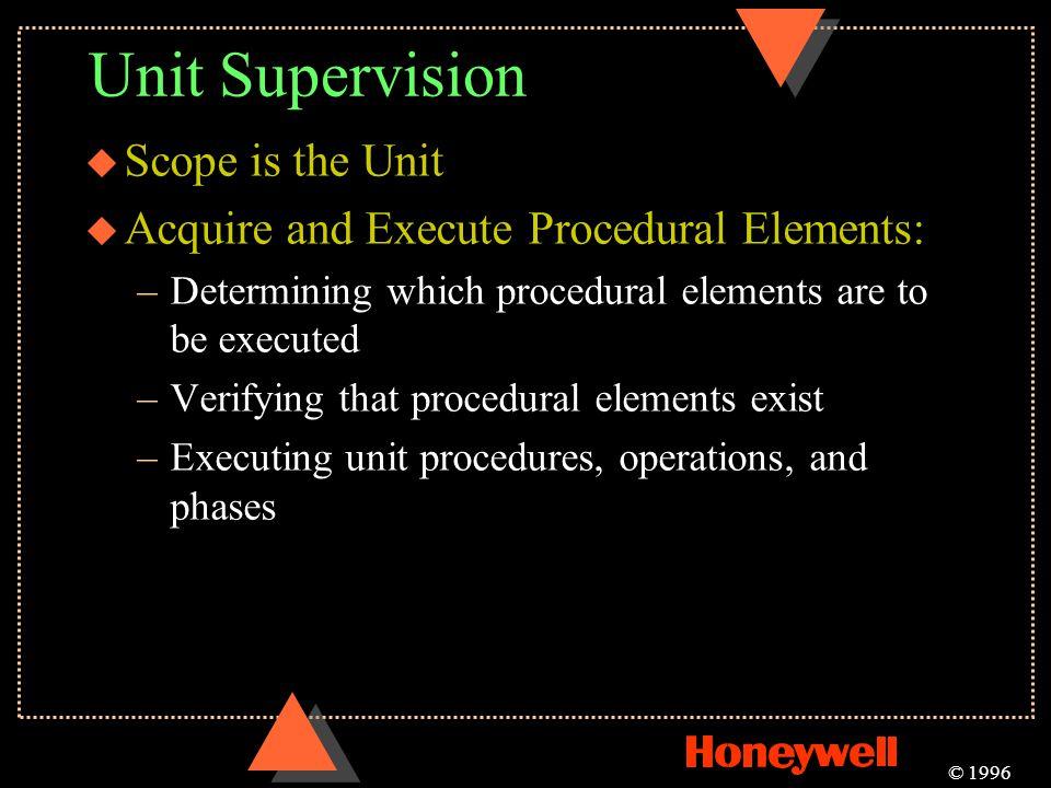 Unit Supervision Scope is the Unit