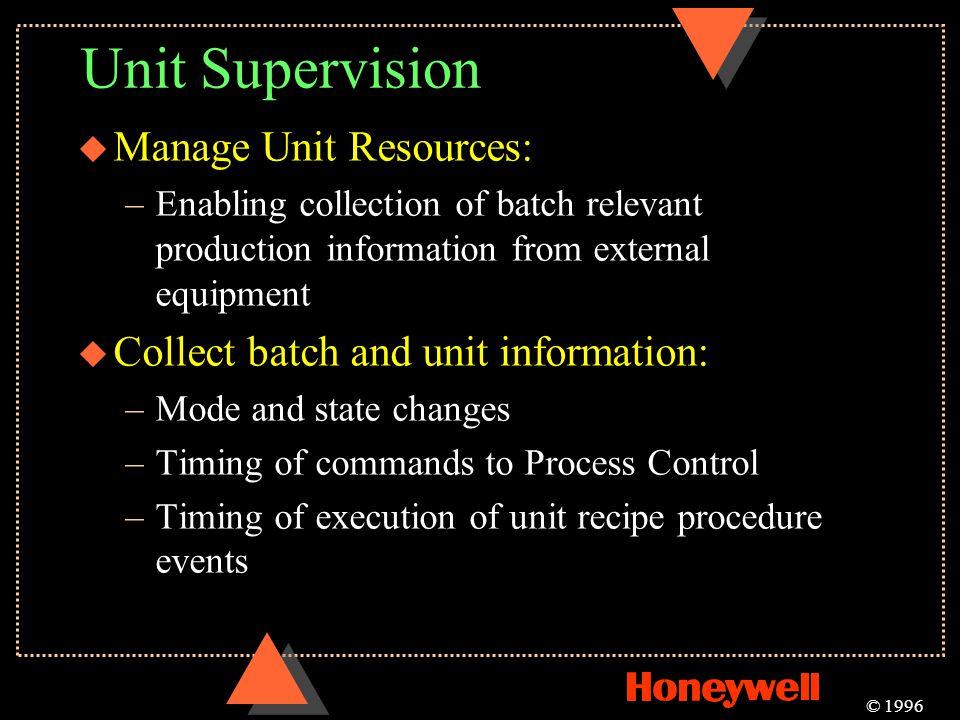 Unit Supervision Manage Unit Resources: