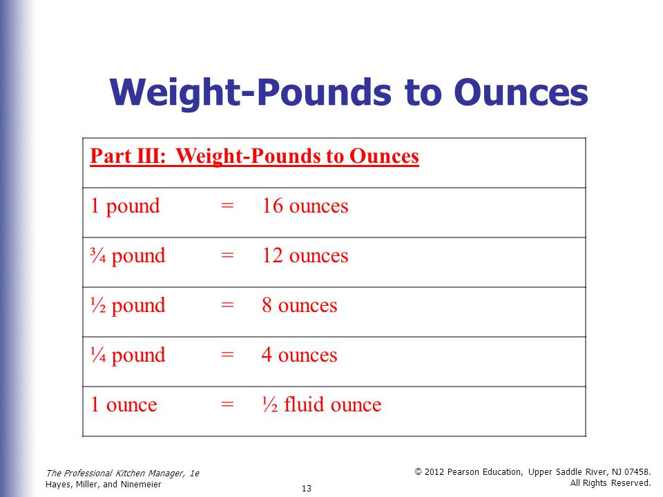 Weight-Pounds to Ounces