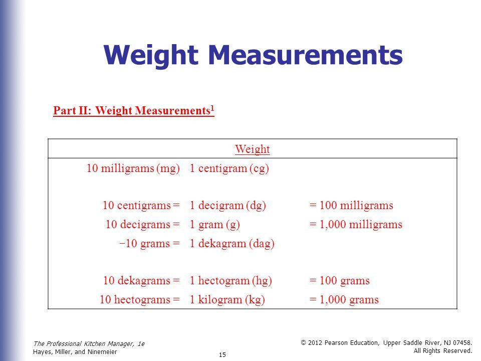 Weight Measurements Part II: Weight Measurements1 Weight