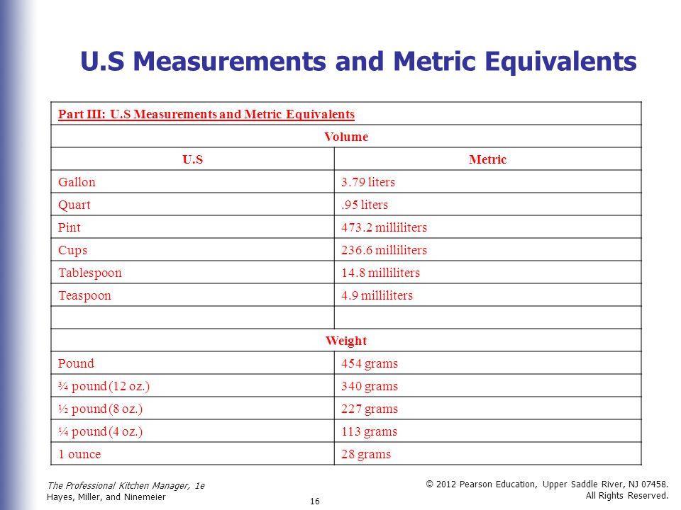 U.S Measurements and Metric Equivalents