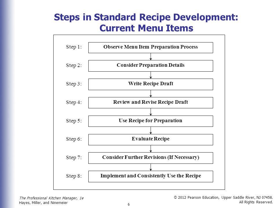 Steps in Standard Recipe Development: Current Menu Items
