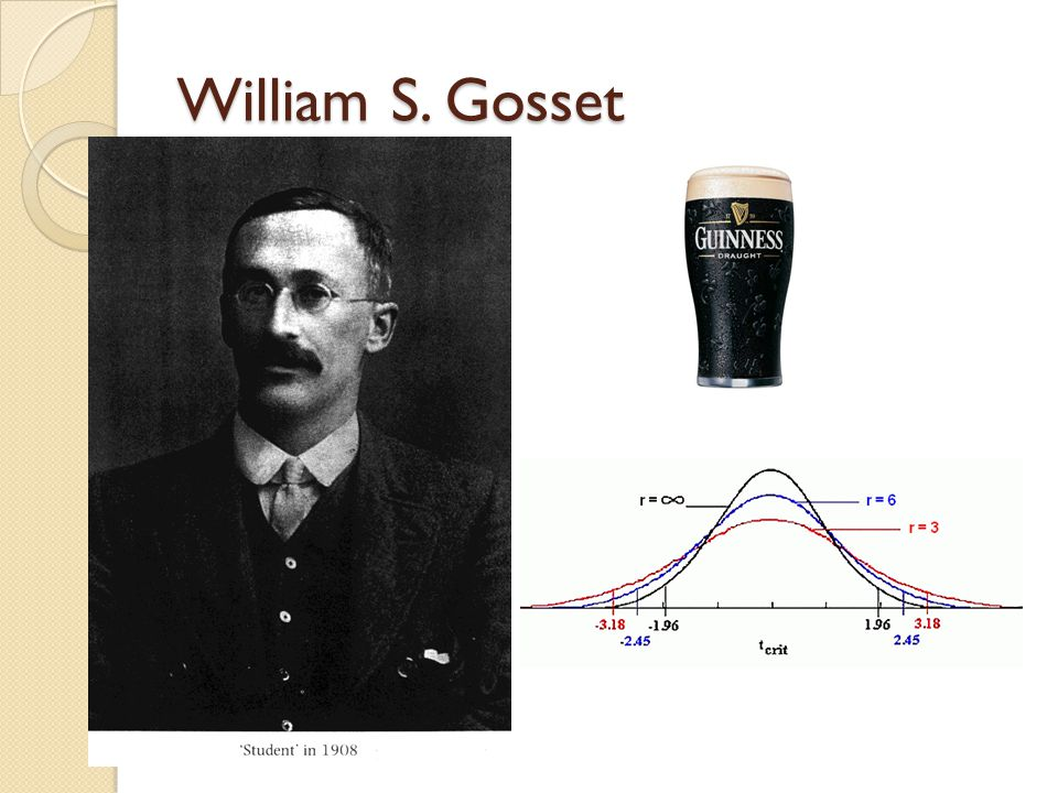 William S. Gosset