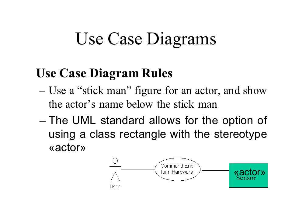 Use Case Diagrams Use Case Diagram Rules