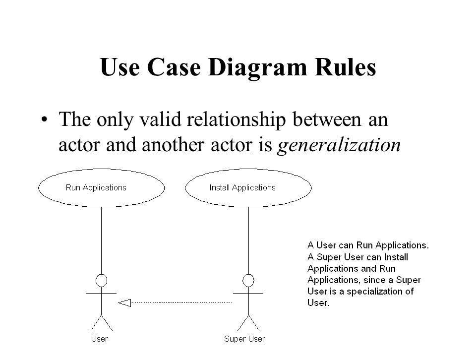 Use Case Diagram Rules The only valid relationship between an actor and another actor is generalization.