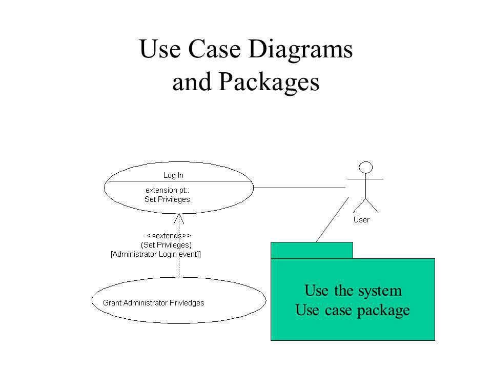 Use Case Diagrams and Packages