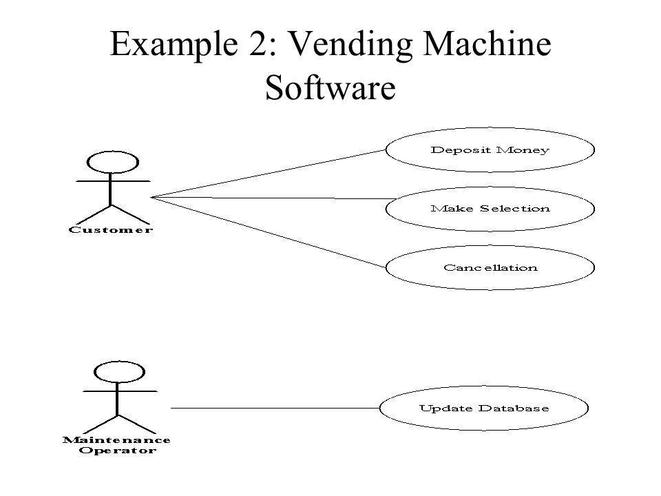 Example 2: Vending Machine Software