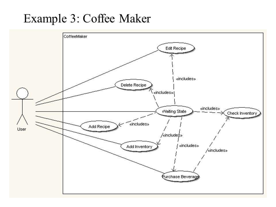 Example 3: Coffee Maker