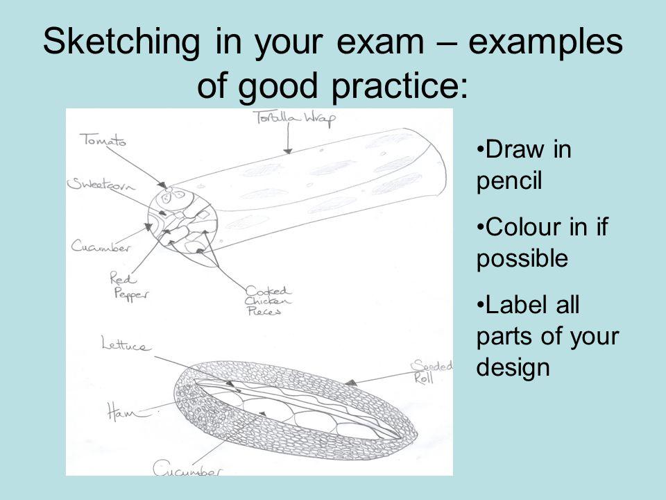Sketching in your exam – examples of good practice: