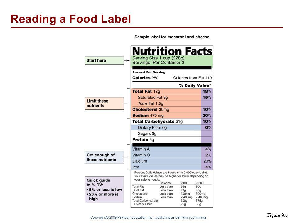 Reading a Food Label Figure 9.6
