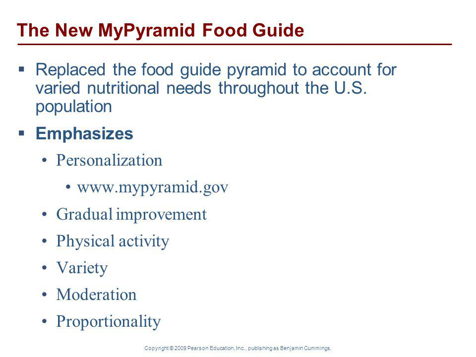 The New MyPyramid Food Guide