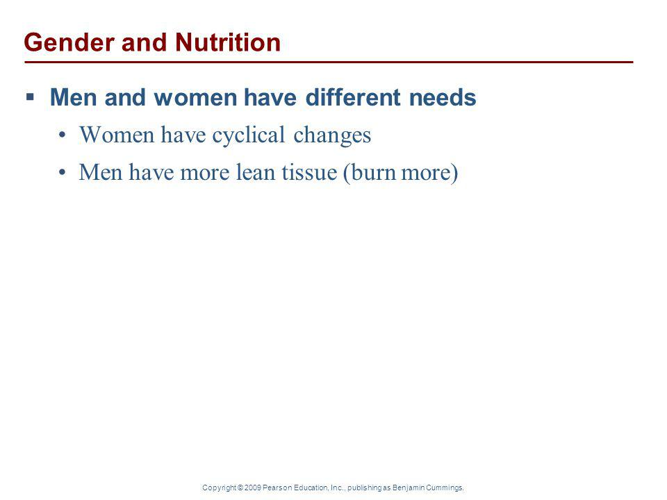 Gender and Nutrition Men and women have different needs