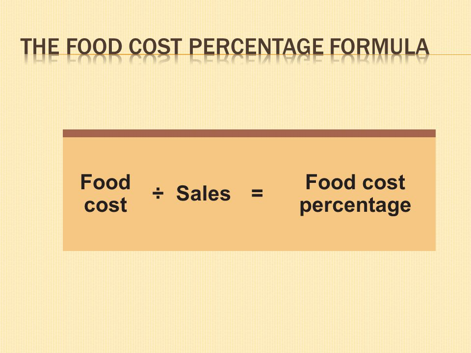 The Food Cost Percentage Formula