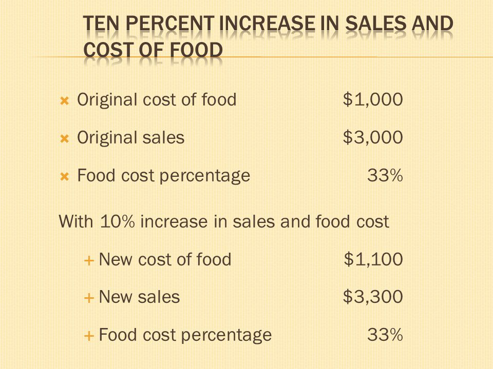 Ten Percent Increase in Sales and Cost of Food