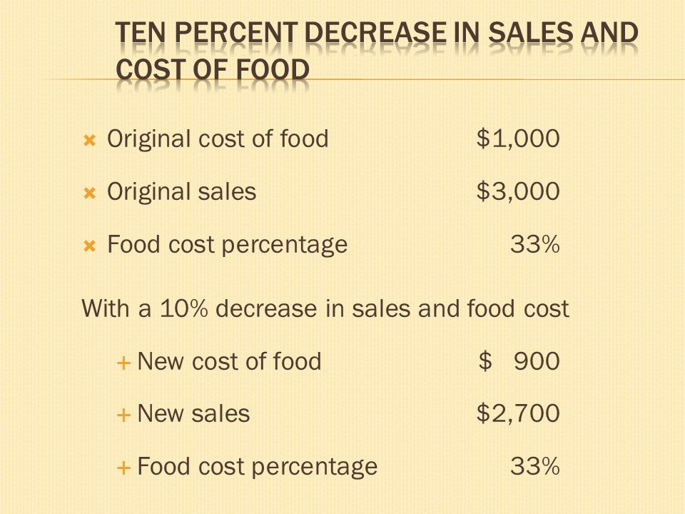 Ten Percent Decrease in Sales and Cost of Food