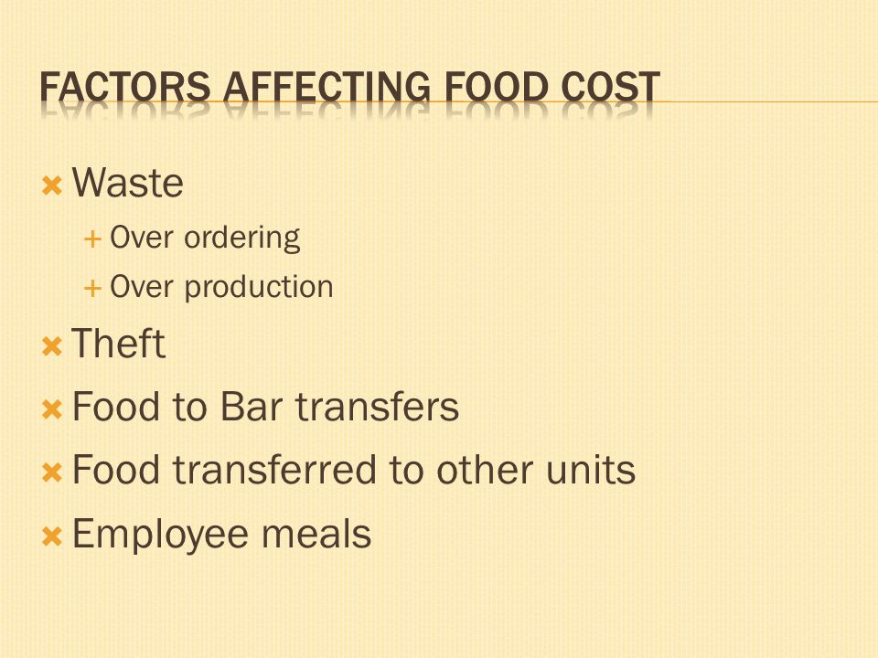 Factors Affecting Food Cost