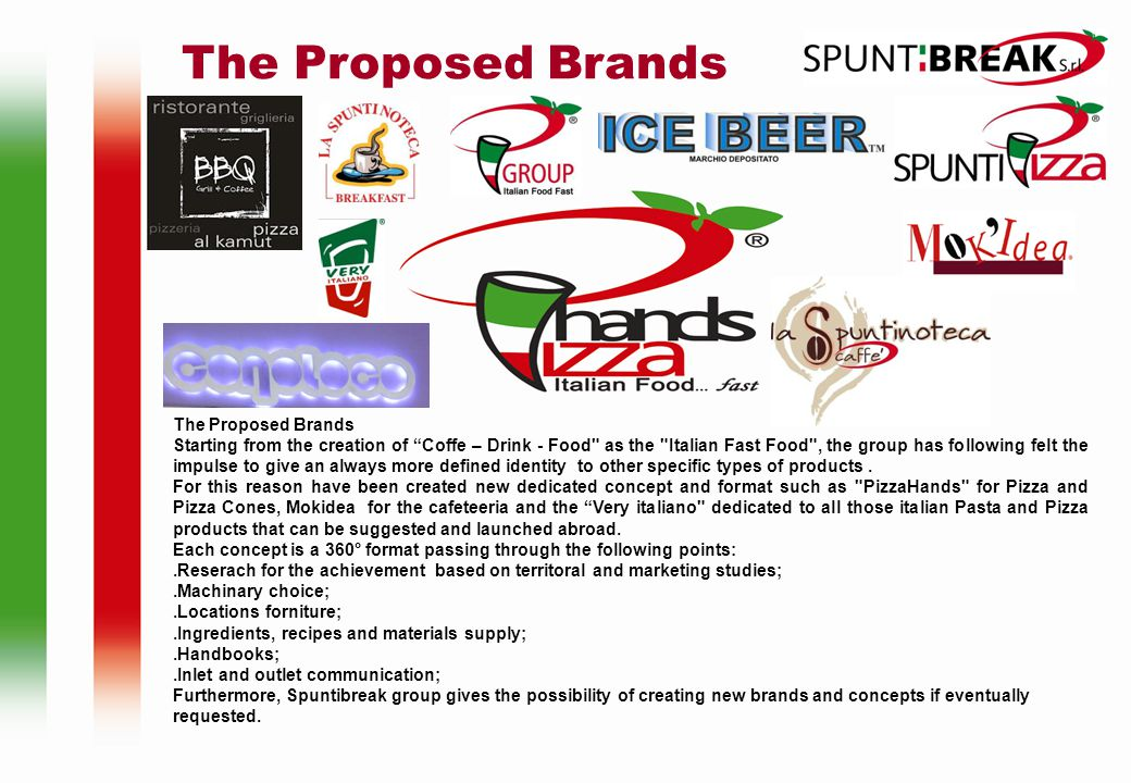 The Proposed Brands The Proposed Brands
