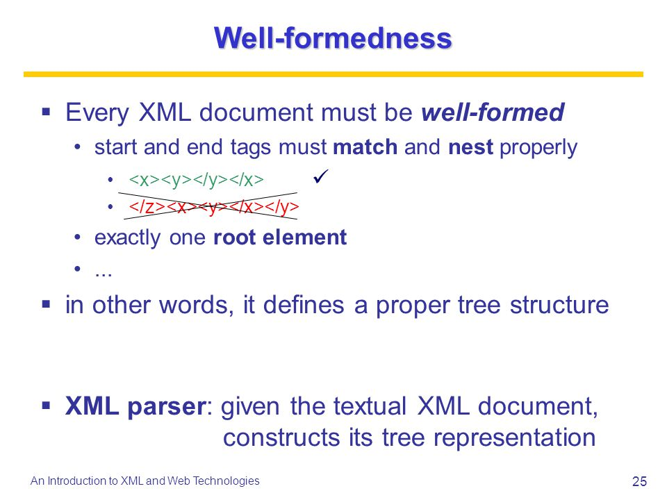 Well-formedness Every XML document must be well-formed