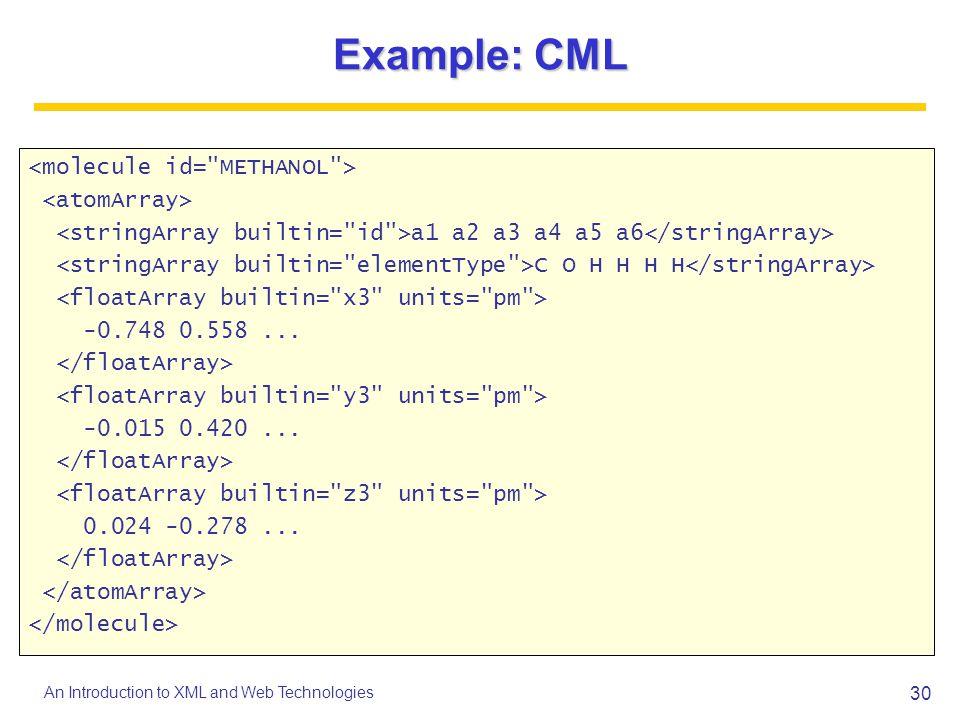 Example: CML <molecule id= METHANOL > <atomArray>