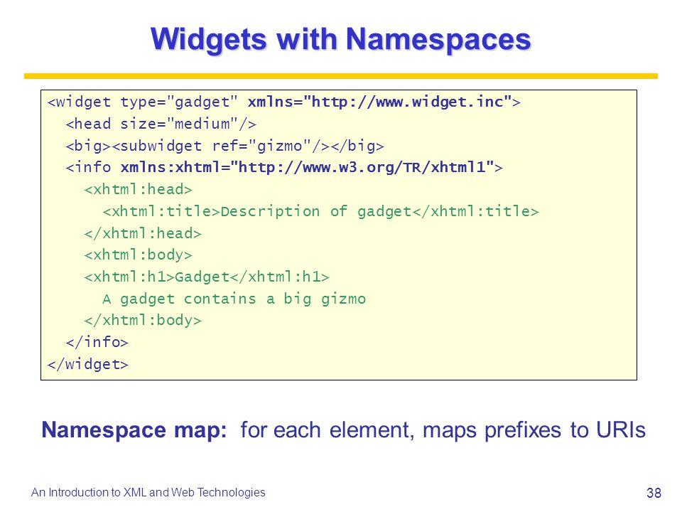 Widgets with Namespaces
