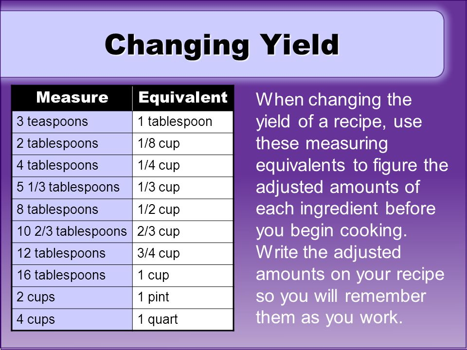 Changing Yield Measure. Equivalent. 3 teaspoons. 1 tablespoon. 2 tablespoons. 1/8 cup. 4 tablespoons.