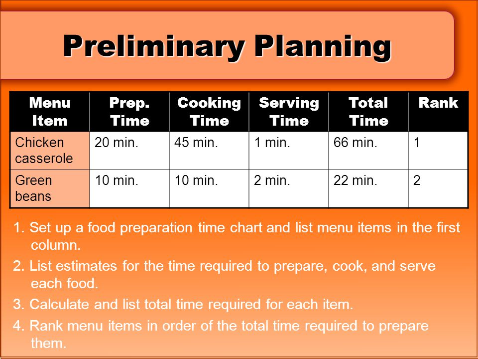 Preliminary Planning Menu Item Prep. Time Cooking Time Serving Time