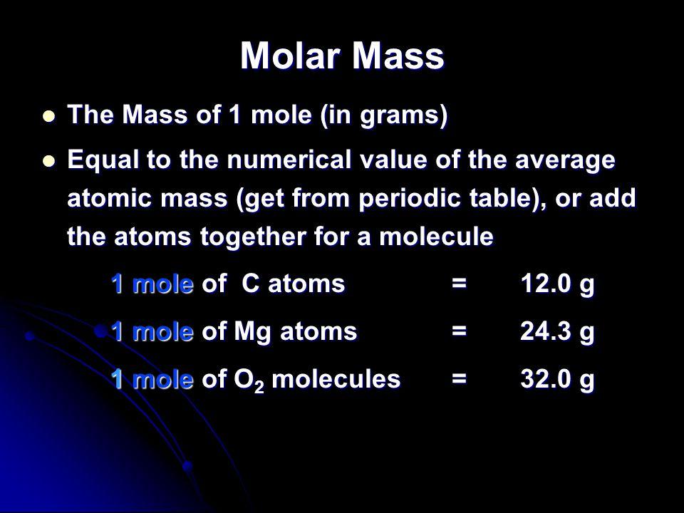 Molar Mass The Mass of 1 mole (in grams)