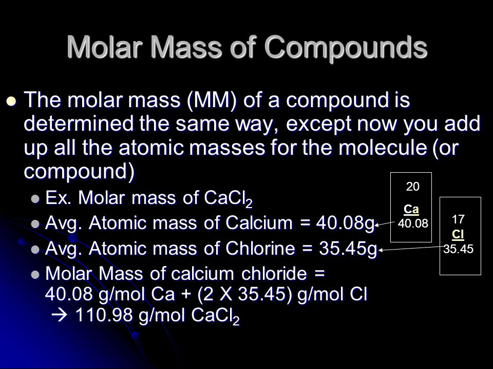 Molar Mass of Compounds