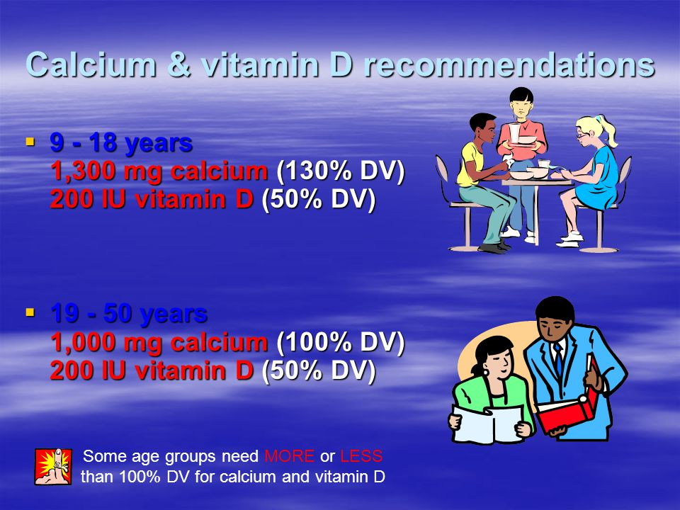 Calcium & vitamin D recommendations