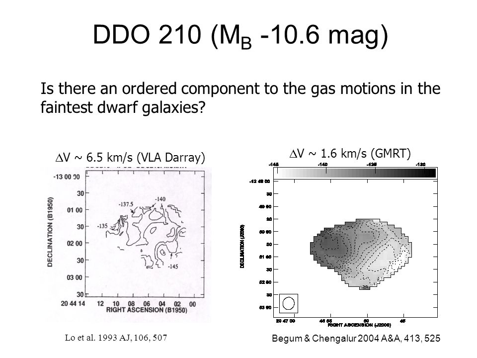 DDO 210 (MB -10.6 mag) Is there an ordered component to the gas motions in the. faintest dwarf galaxies
