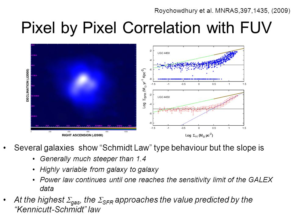 Pixel by Pixel Correlation with FUV