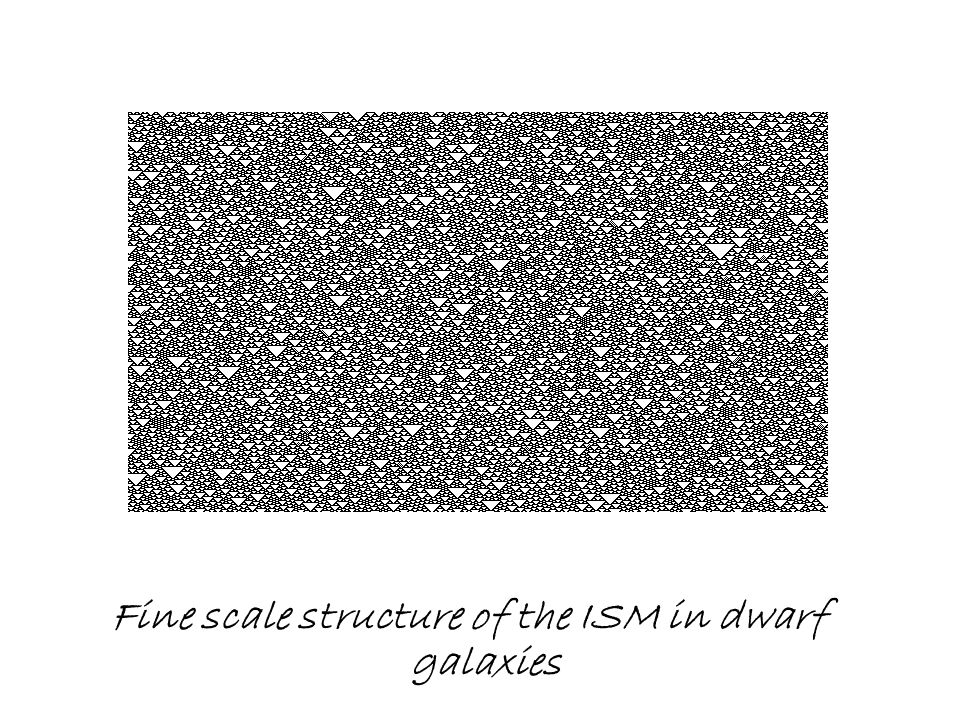 Fine scale structure of the ISM in dwarf galaxies