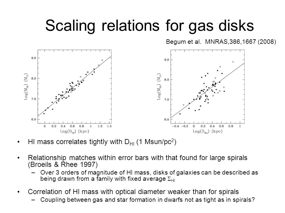 Scaling relations for gas disks
