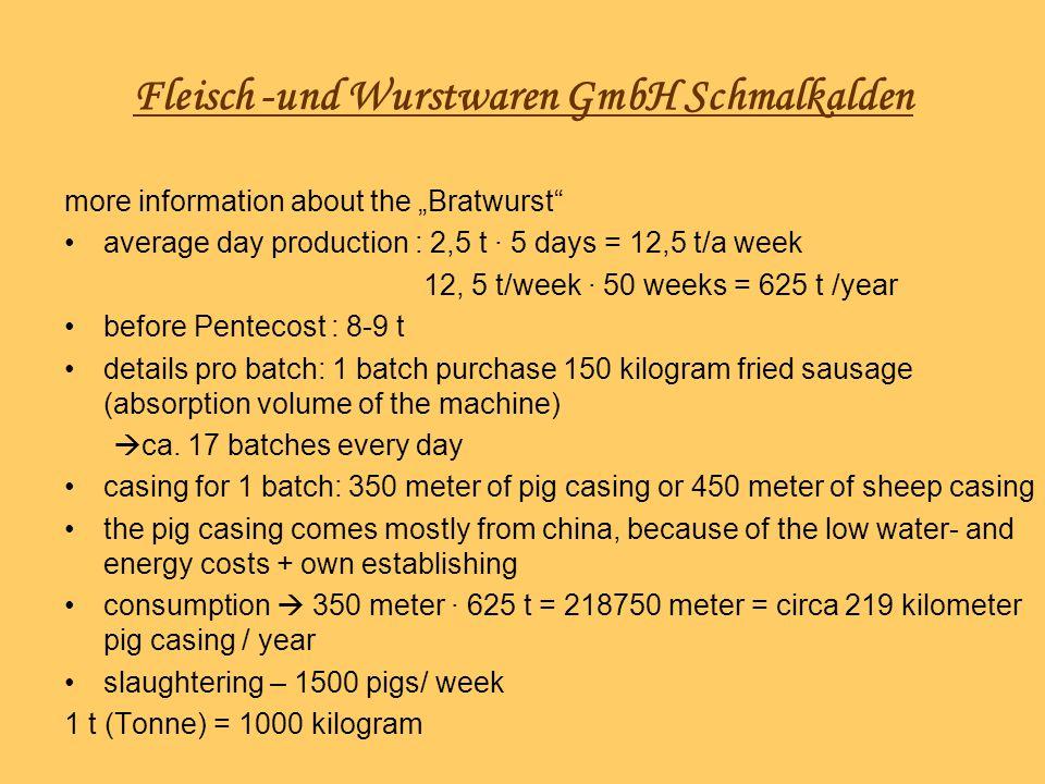 Fleisch -und Wurstwaren GmbH Schmalkalden
