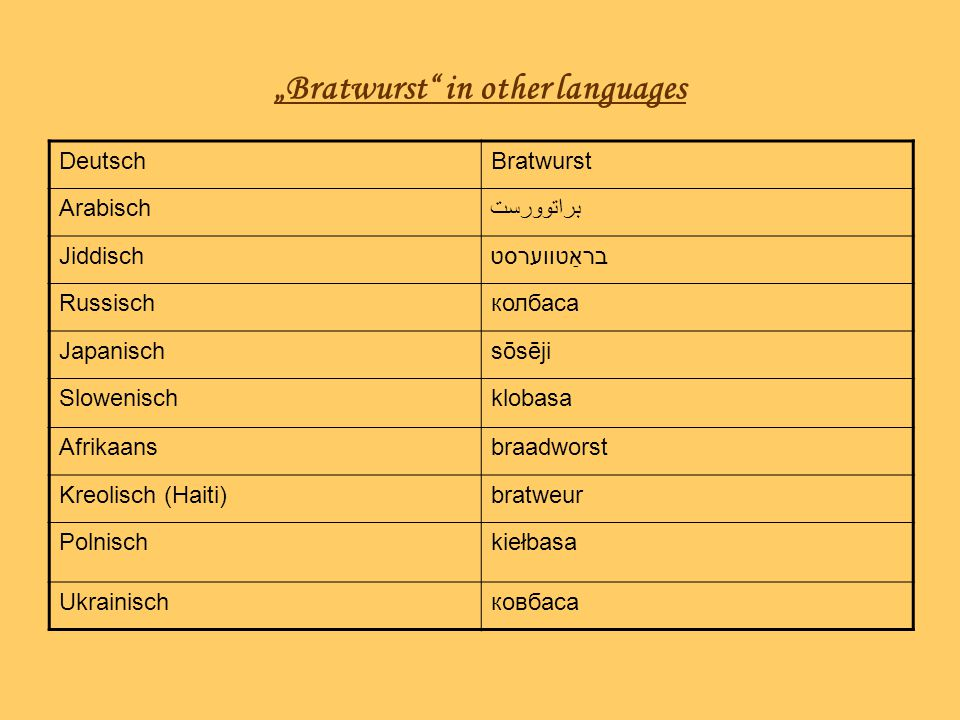 """Bratwurst in other languages"