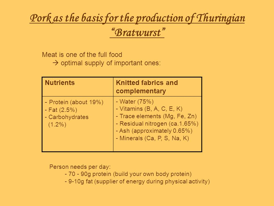 Pork as the basis for the production of Thuringian Bratwurst