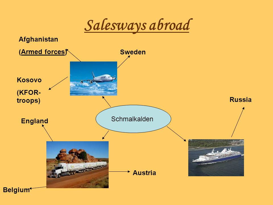 Salesways abroad Afghanistan (Armed forces) Sweden Kosovo