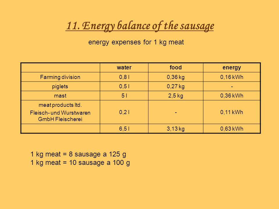11. Energy balance of the sausage