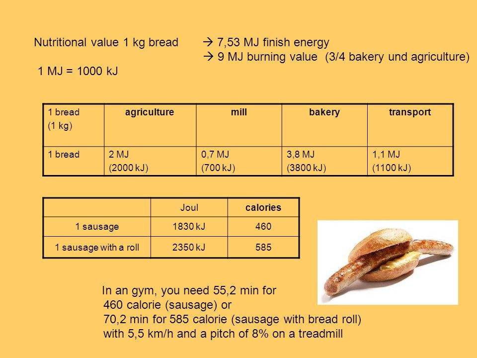 In an gym, you need 55,2 min for 460 calorie (sausage) or