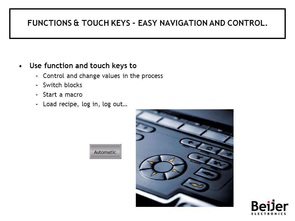 FUNCTIONS & TOUCH KEYS – EASY NAVIGATION AND CONTROL.
