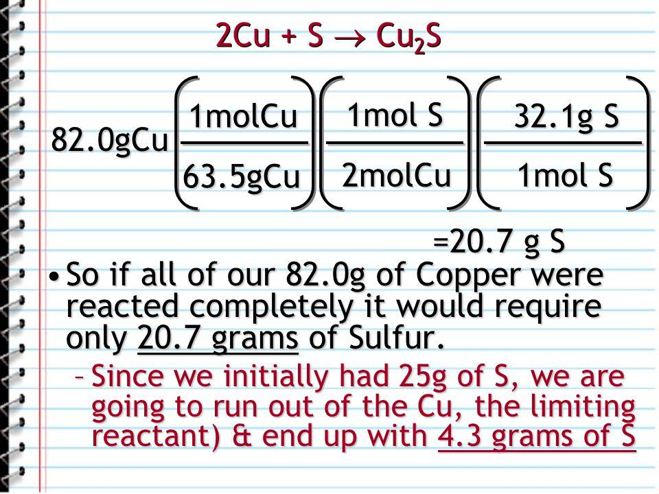 2Cu + S  Cu2S 1molCu 1mol S 32.1g S 82.0gCu 63.5gCu 2molCu 1mol S