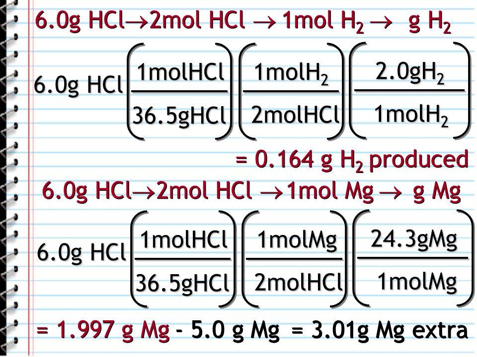 6.0g HCl 2mol HCl  1mol H2  g H2. 1molHCl. 1molH2. 2.0gH2. 6.0g HCl. 36.5gHCl. 2molHCl. 1molH2.