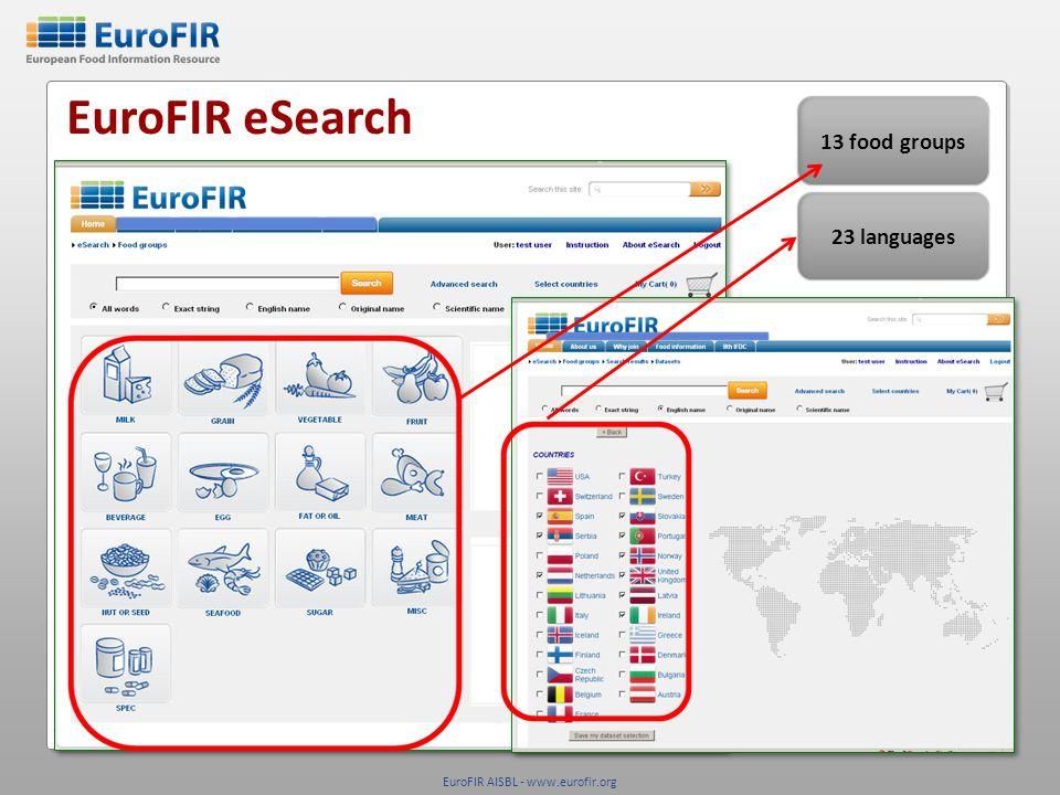 EuroFIR AISBL - www.eurofir.org