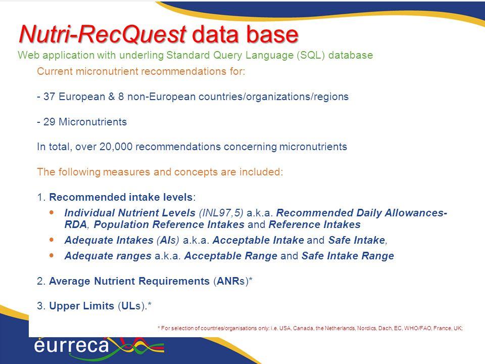 Nutri-RecQuest data base Web application with underling Standard Query Language (SQL) database
