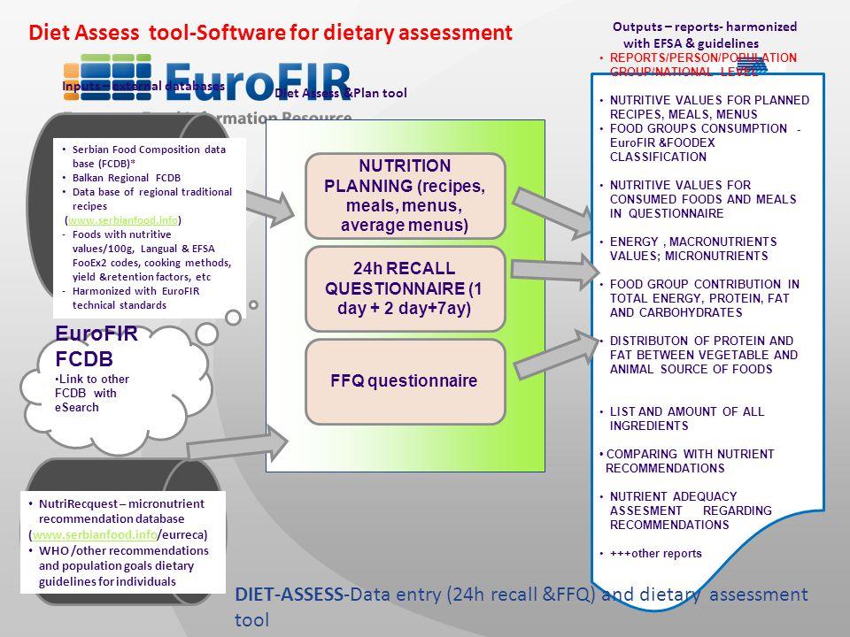 Diet Assess tool-Software for dietary assessment