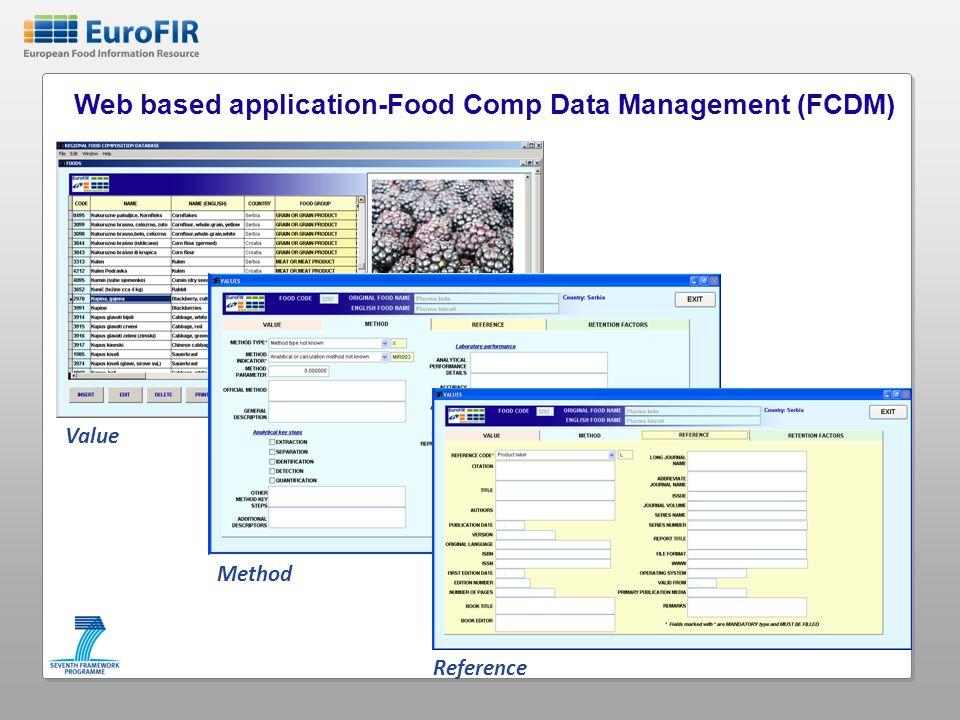 Web based application-Food Comp Data Management (FCDM)