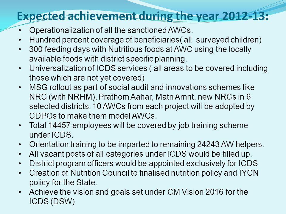 Expected achievement during the year 2012-13: