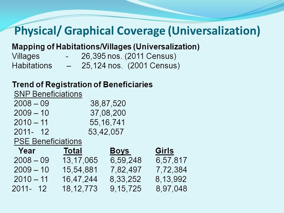 Physical/ Graphical Coverage (Universalization)