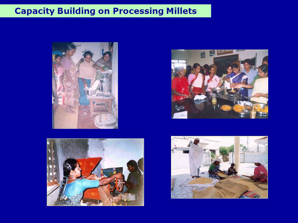 Capacity Building on Processing Millets